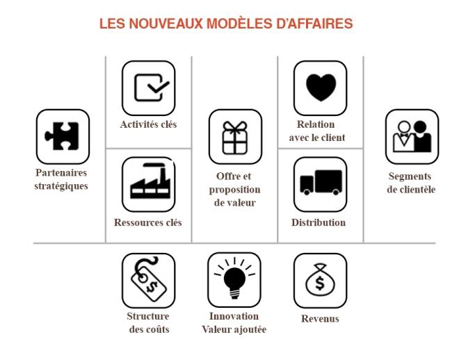 modele-affaires3