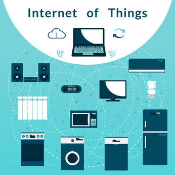 IOT. Internet of Things.